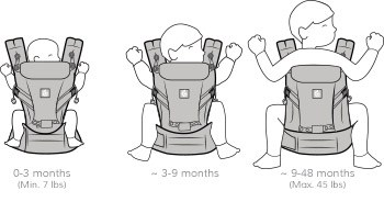 ADAPT Baby positions
